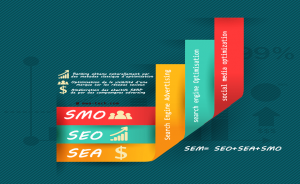 référencement - optimisation web SEM-SEO-SMO-SEA